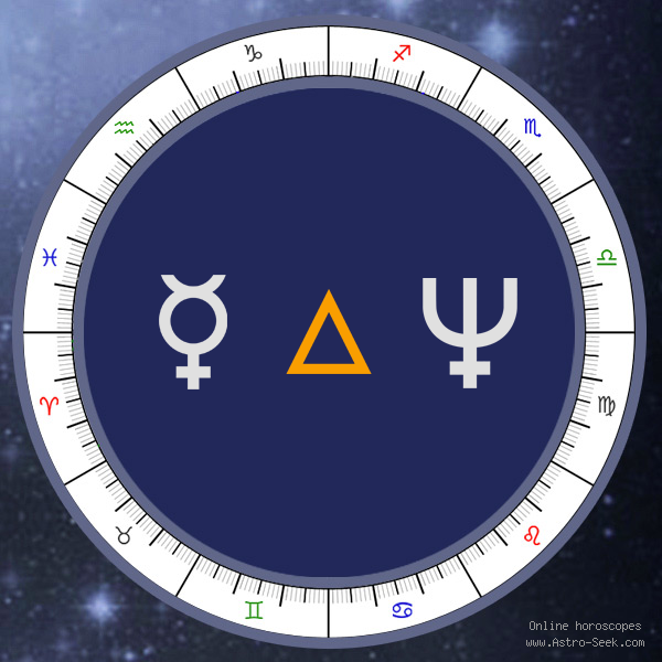 Mercury Trine Neptune - Natal Birth Chart Aspect, Astrology Interpretations. Free Astrology Chart Meanings