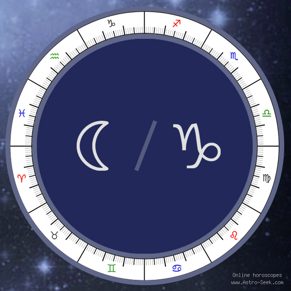 Moon in Capricorn Sign - Astrology Interpretations. Free Astrology Chart Meanings