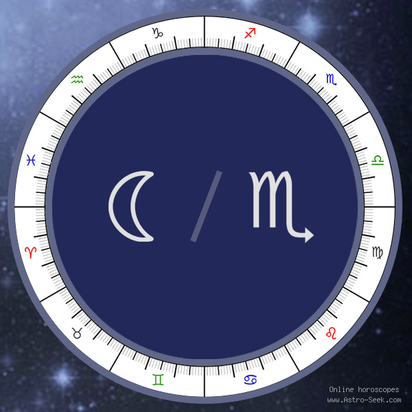 Moon in Scorpio Sign - Astrology Interpretations. Free Astrology Chart Meanings