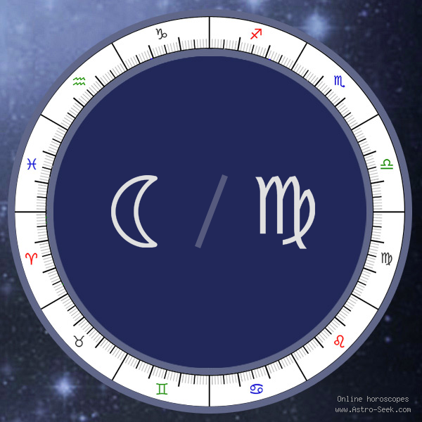 Moon in Virgo Sign - Astrology Interpretations. Free Astrology Chart Meanings