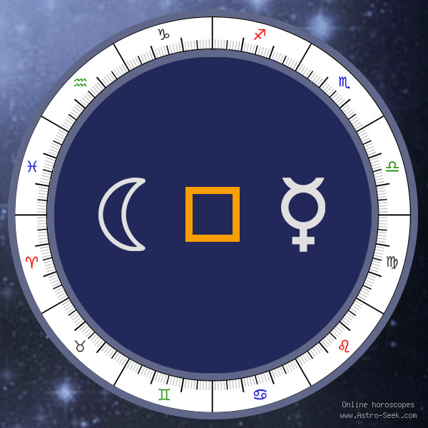 Moon Square Mercury - Natal Birth Chart Aspect, Astrology Interpretations. Free Astrology Chart Meanings