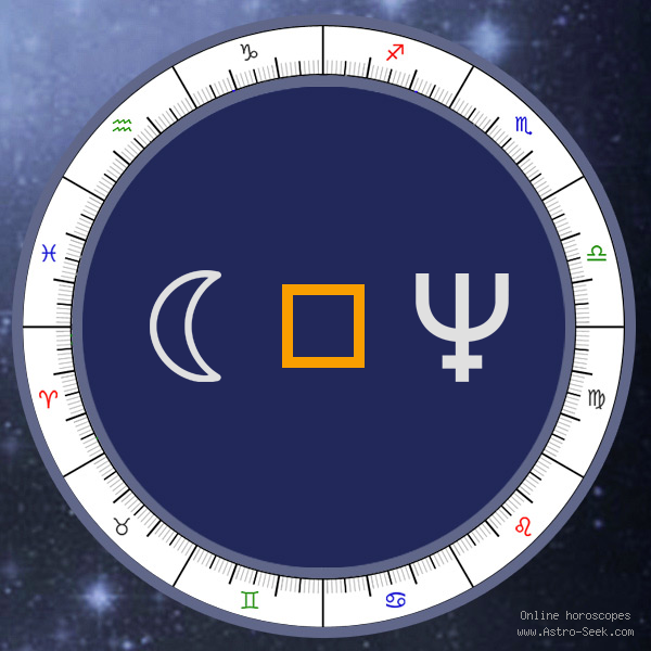Moon Square Neptune - Natal Birth Chart Aspect, Astrology Interpretations. Free Astrology Chart Meanings