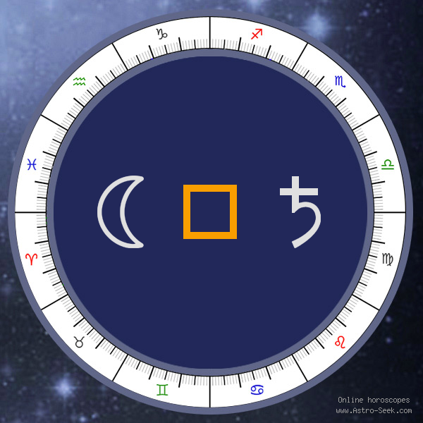 Moon Square Saturn - Natal Birth Chart Aspect, Astrology Interpretations. Free Astrology Chart Meanings