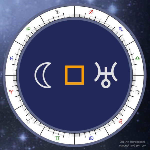 Moon Square Uranus - Natal Birth Chart Aspect, Astrology Interpretations. Free Astrology Chart Meanings