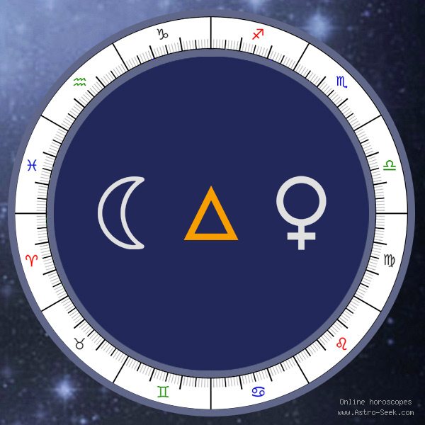 Moon Trine Venus - Natal Birth Chart Aspect, Astrology Interpretations. Free Astrology Chart Meanings