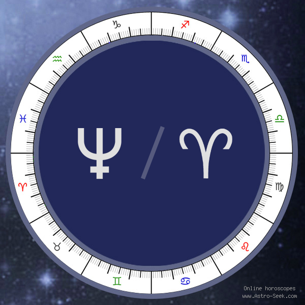 Neptune in Aries Sign - Astrology Interpretations. Free Astrology Chart Meanings