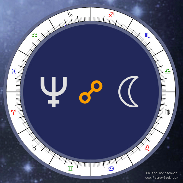 Neptune Opposition Moon - Synastry Chart Aspect, Astrology Interpretations. Free Astrology Chart Meanings