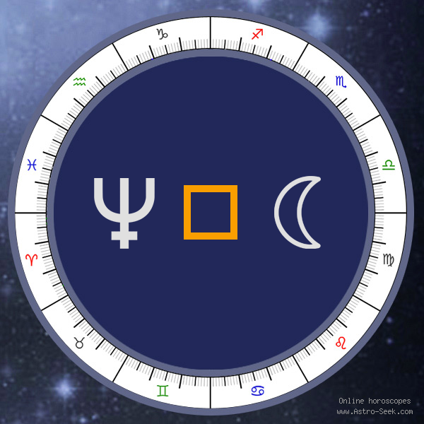 Neptune Square Moon - Synastry Chart Aspect, Astrology Interpretations. Free Astrology Chart Meanings