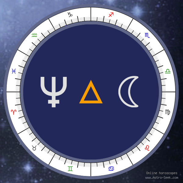 Neptune Trine Moon - Synastry Chart Aspect, Astrology Interpretations. Free Astrology Chart Meanings