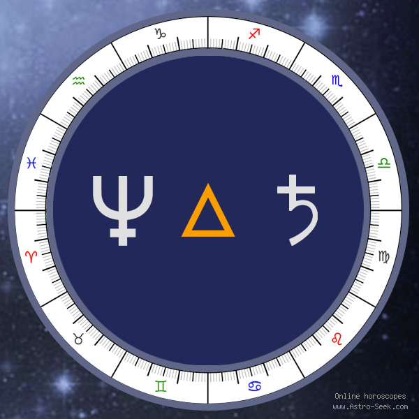 Neptune Trine Saturn - Synastry Aspect, Astrology Interpretations. Free Astrology Chart Meanings