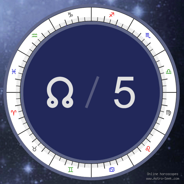 North Node in the 5th House Meaning, Natal Birth Chart, Node