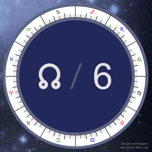 Node in 6th House - Astrology Interpretations. Free Astrology Chart Meanings