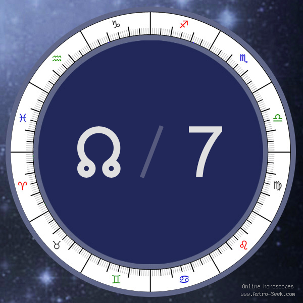 North Node in the 7th House Meaning, Natal Birth Chart, Node