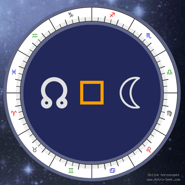 Node Square Moon - Natal Aspect, Astrology Interpretations. Free Astrology Chart Meanings