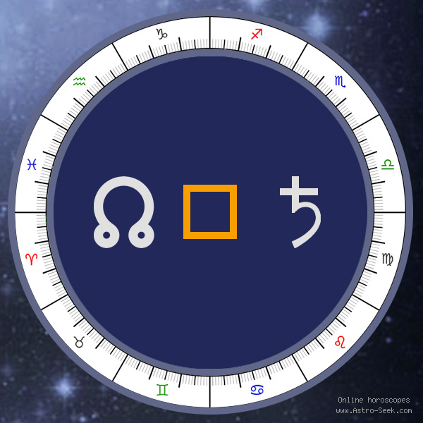 Node Square Saturn - Natal Birth Chart Aspect, Astrology Interpretations. Free Astrology Chart Meanings