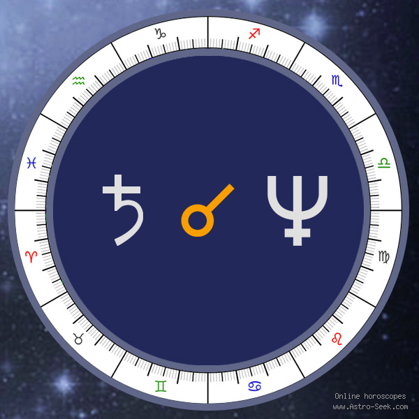 Saturn Conjunction Neptune - Synastry Chart Aspect, Astrology Interpretations. Free Astrology Chart Meanings