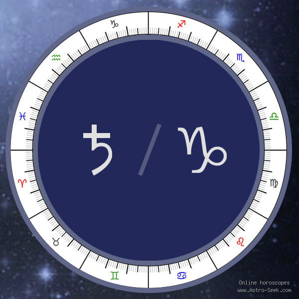 Saturn in Capricorn Sign - Astrology Interpretations. Free Astrology Chart Meanings