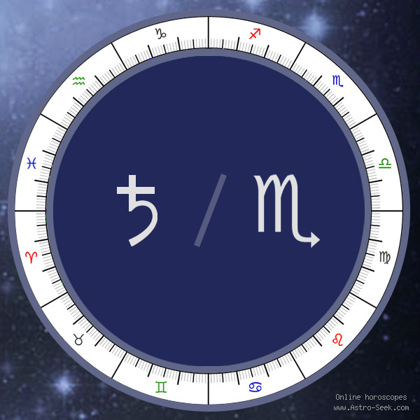 Saturn in Scorpio Meaning, Natal Birth Chart , Saturn