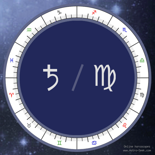 Saturn in Virgo Sign - Astrology Interpretations. Free Astrology Chart Meanings