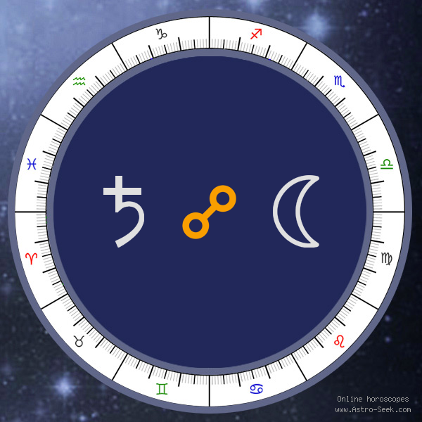 Saturn Opposition Moon - Synastry Chart Aspect, Astrology Interpretations. Free Astrology Chart Meanings