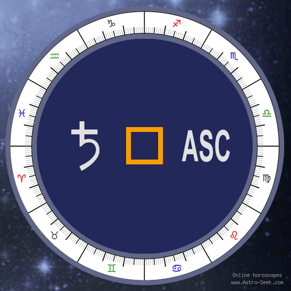 Saturn Square Ascendant - Synastry Chart Aspect, Astrology Interpretations. Free Astrology Chart Meanings
