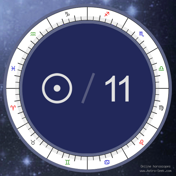 Sun in 11th House - Astrology Interpretations. Free Astrology Chart Meanings