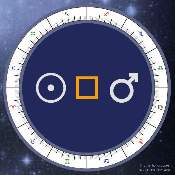 Sun Square Mars - Synastry Chart Aspect, Astrology Interpretations. Free Astrology Chart Meanings
