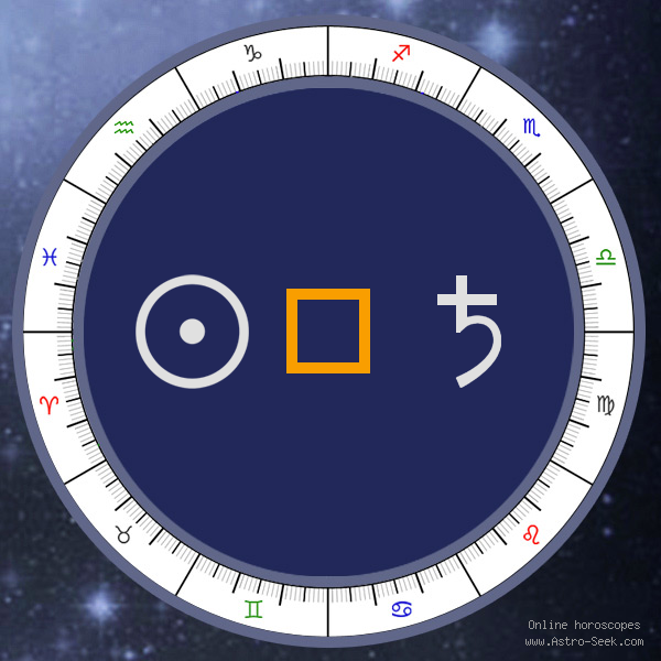 Sun Square Saturn - Natal Birth Chart Aspect, Astrology Interpretations. Free Astrology Chart Meanings