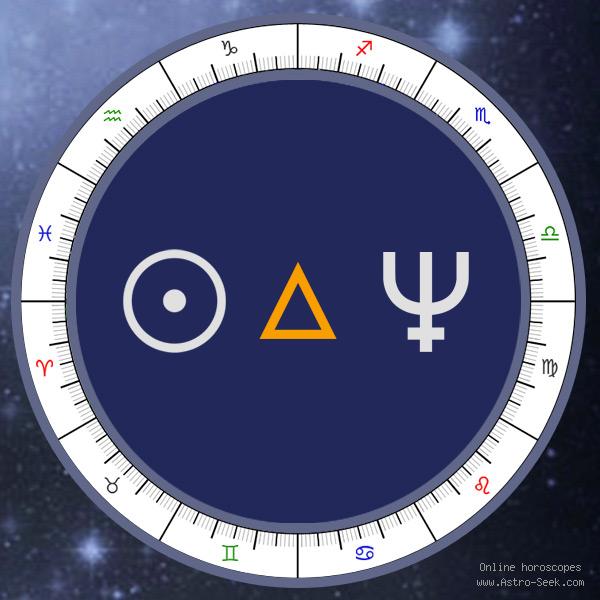 Sun Trine Neptune - Synastry Aspect, Astrology Interpretations. Free Astrology Chart Meanings