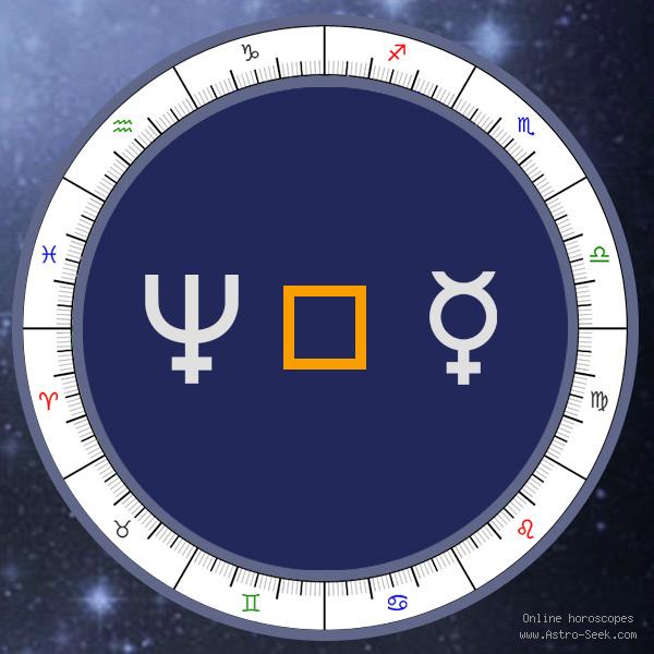 Transit Neptune Square Natal Mercury - Transit Chart Aspect, Astrology Interpretations. Free Astrology Chart Meanings