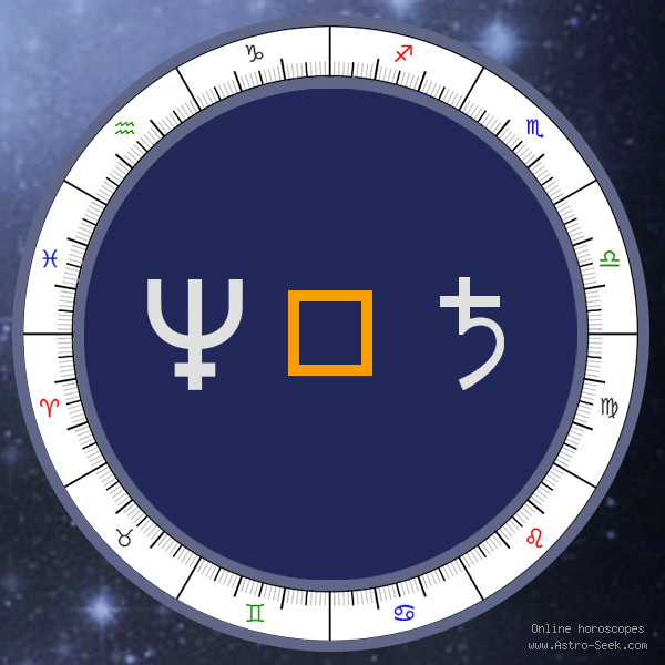 Transit Neptune Square Natal Saturn - Transit Chart Aspect, Astrology Interpretations. Free Astrology Chart Meanings