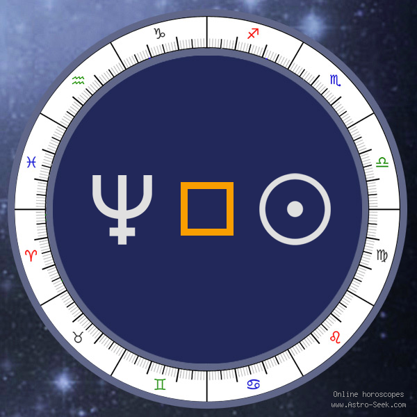 Transit Neptune Square Natal Sun - Transit Chart Aspect, Astrology Interpretations. Free Astrology Chart Meanings
