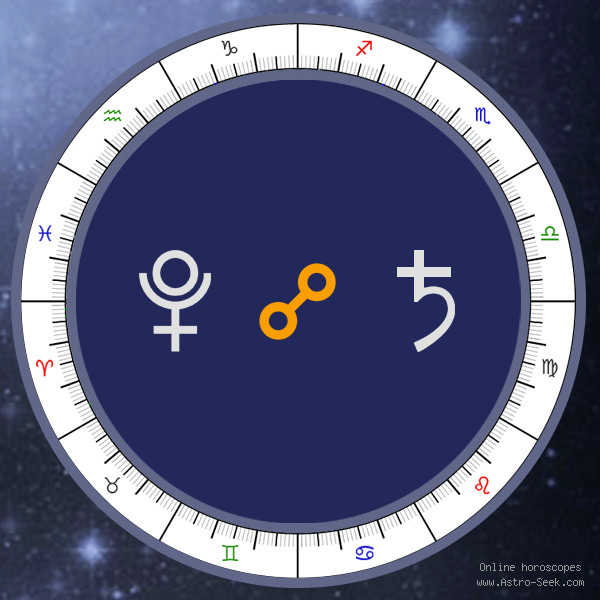 Transit Pluto Opposition Natal Saturn - Transit Chart Aspect, Astrology Interpretations. Free Astrology Chart Meanings