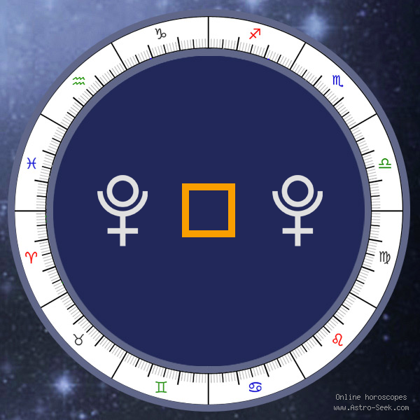 Transit Pluto Square Natal Pluto - Transit Chart Aspect, Astrology Interpretations. Free Astrology Chart Meanings