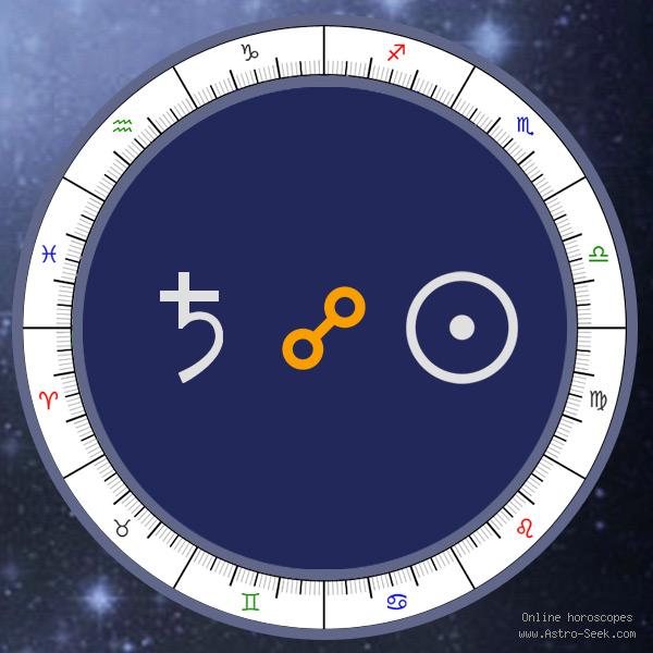 Transit Saturn Opposition Natal Sun - Transit Chart Aspect, Astrology Interpretations. Free Astrology Chart Meanings