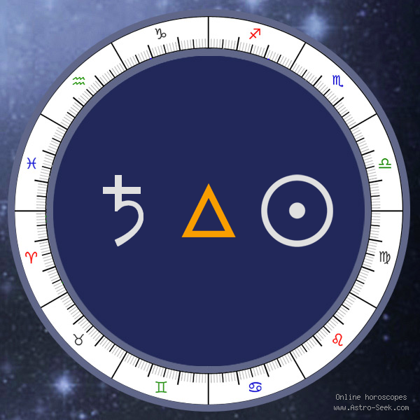 Transit Saturn Trine Natal Sun - Transit Chart Aspect, Astrology Interpretations. Free Astrology Chart Meanings