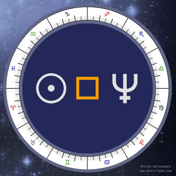 Transit Sun Square Natal Neptune - Transit Chart Aspect, Astrology Interpretations. Free Astrology Chart Meanings