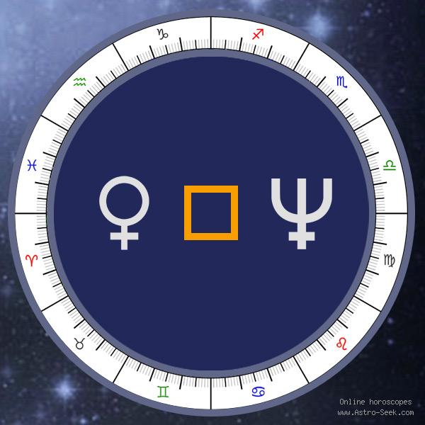 Transit Venus Square Natal Neptune - Transit Chart Aspect, Astrology Interpretations. Free Astrology Chart Meanings