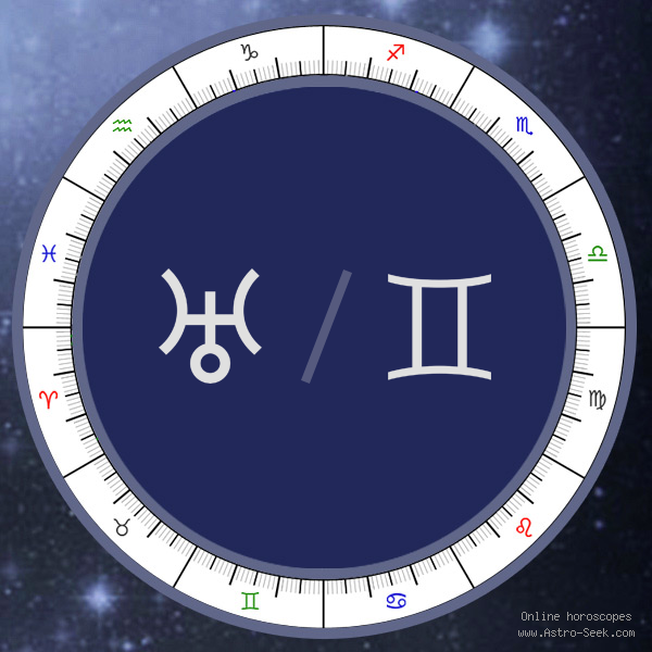 Uranus in Gemini Sign - Astrology Interpretations. Free Astrology Chart Meanings
