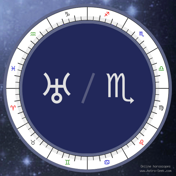 Uranus in Scorpio Sign - Astrology Interpretations. Free Astrology Chart Meanings