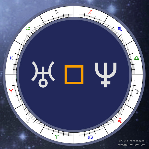 Uranus Square Neptune - Natal Birth Chart Aspect, Astrology Interpretations. Free Astrology Chart Meanings