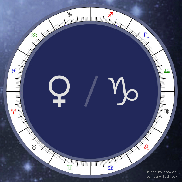 Venus in Capricorn Sign - Astrology Interpretations. Free Astrology Chart Meanings