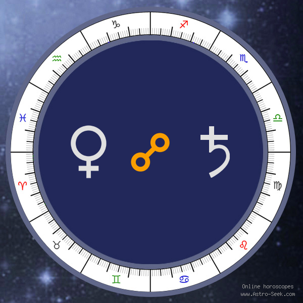 Venus Opposition Saturn - Natal Birth Chart Aspect, Astrology Interpretations. Free Astrology Chart Meanings