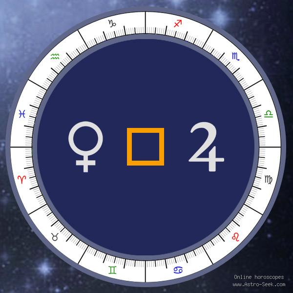 Venus Square Jupiter - Natal Birth Chart Aspect, Astrology Interpretations. Free Astrology Chart Meanings