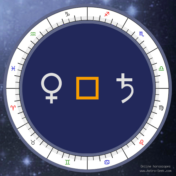 Venus Square Saturn - Natal Birth Chart Aspect, Astrology Interpretations. Free Astrology Chart Meanings