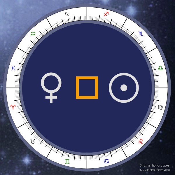 Venus Square Sun - Synastry Chart Aspect, Astrology Interpretations. Free Astrology Chart Meanings