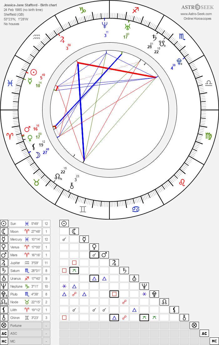 Jessica-Jane Stafford - Astrology Natal Birth Chart