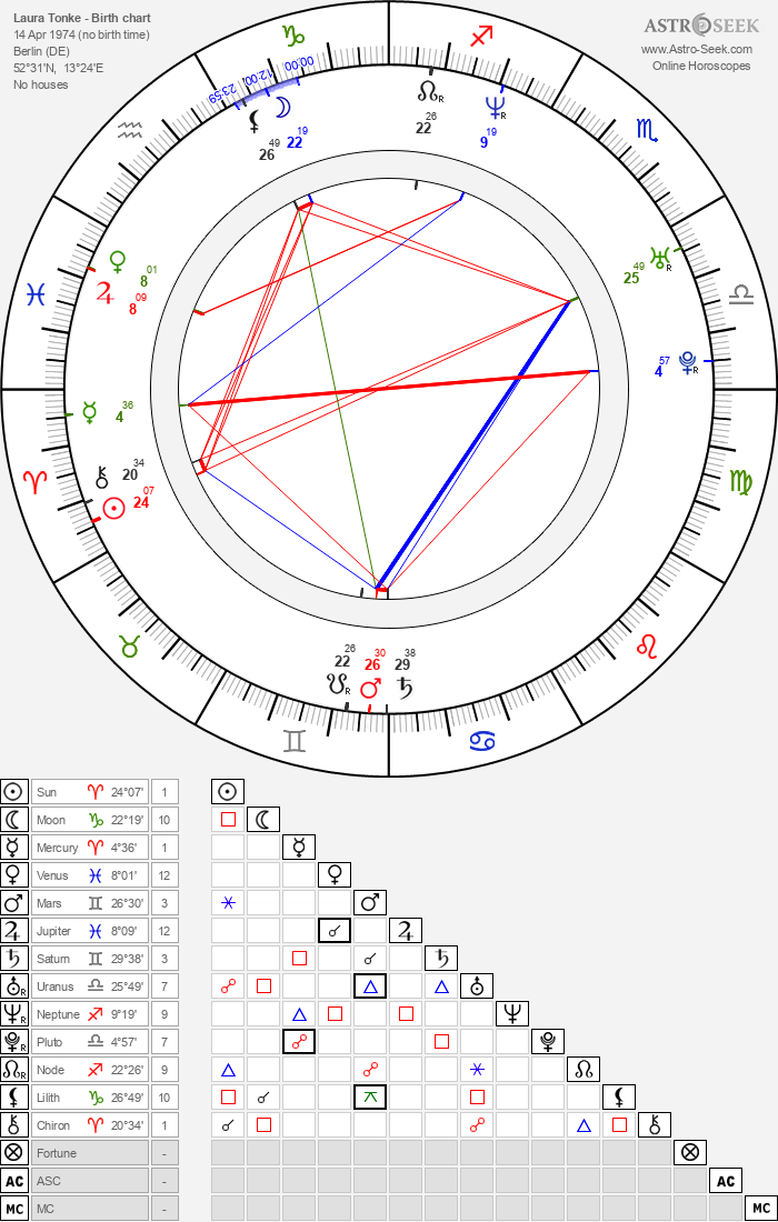 Laura Tonke - Astrology Natal Birth Chart