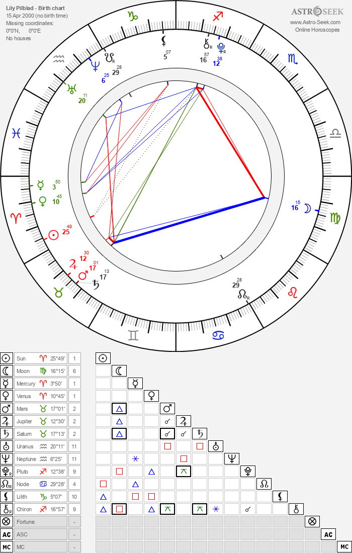 Lily Pilblad - Astrology Natal Birth Chart