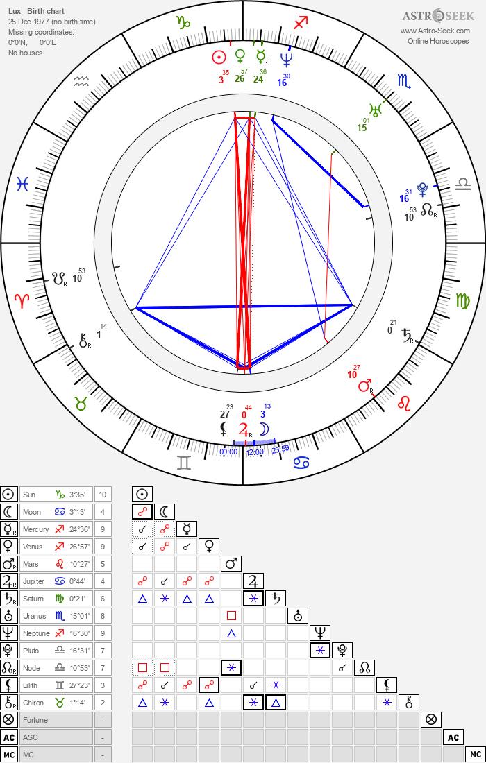 Lux - Astrology Natal Birth Chart